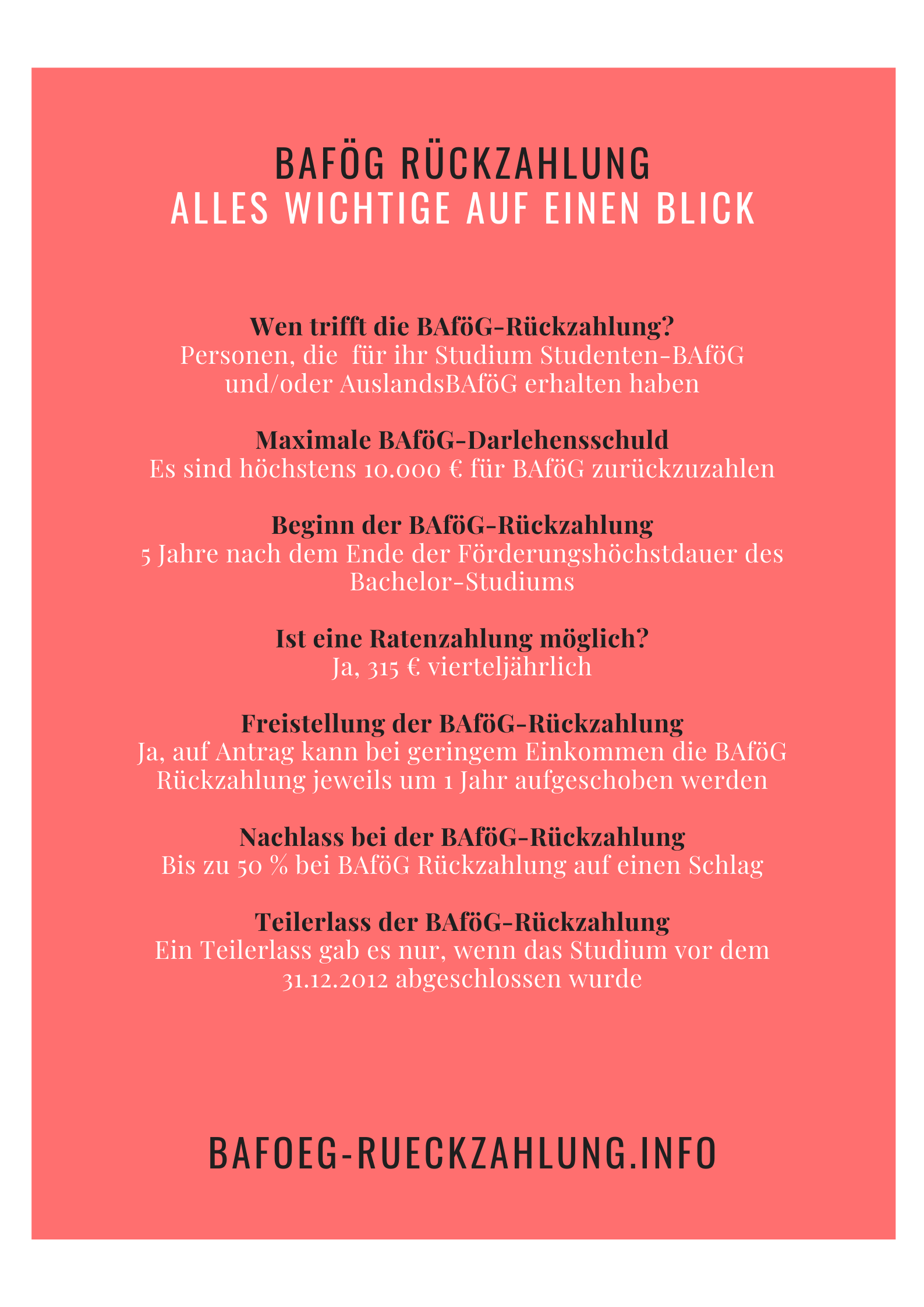 Bafög Rückzahlung - Alles wichtige auf einen Blick - Infografik